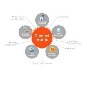 Metalogix Content Matrix (ADM-Adria) (2)