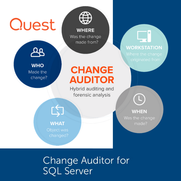 Change Auditor for SQL Server